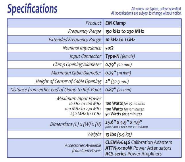 EM Clamps Specifications