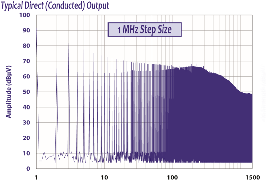 Comb Generator Reference with 1 MHz or 5 MHz Step size