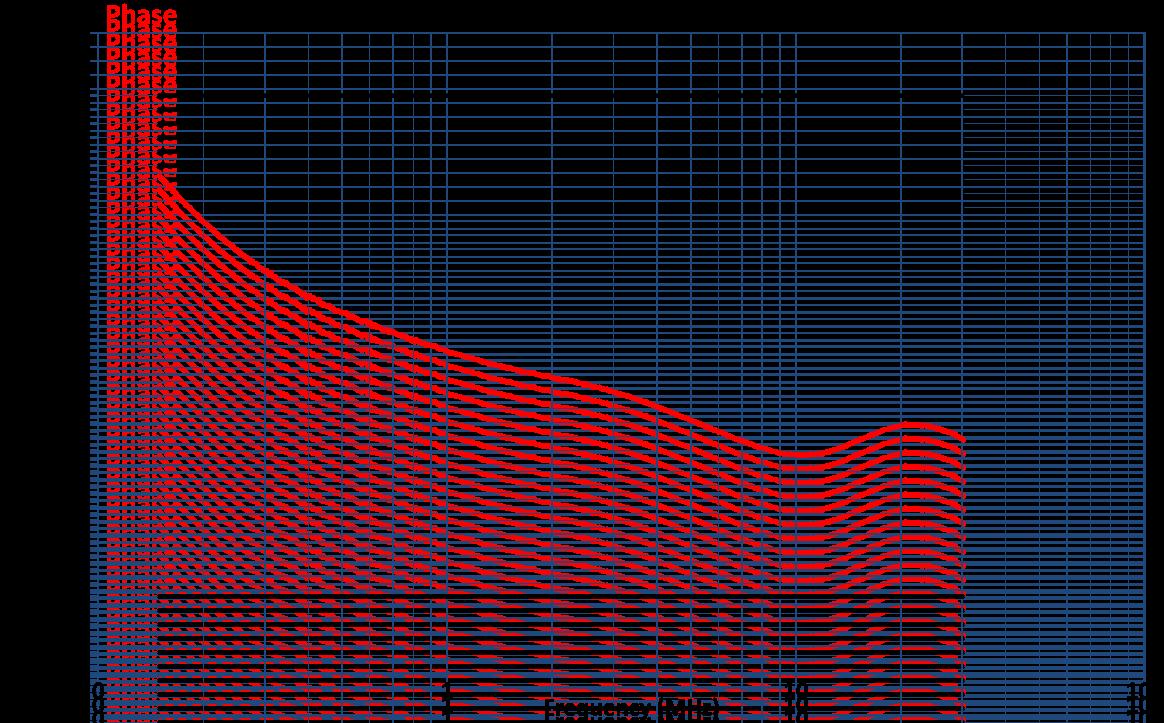CDN for 8 Line (4 Balanced Pairs)